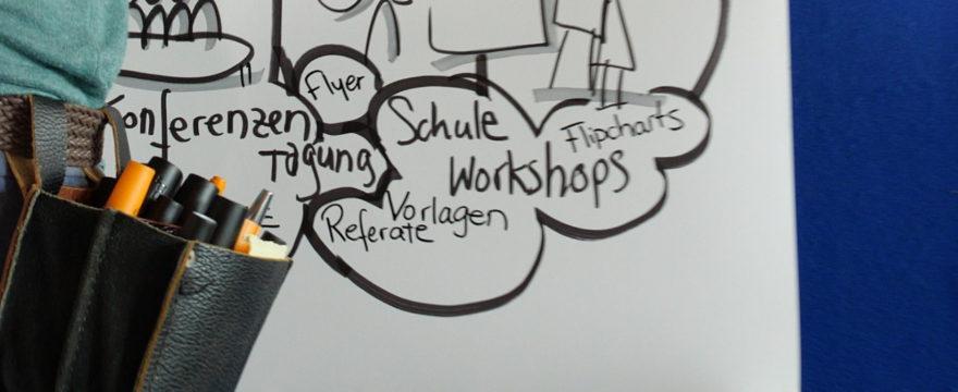 Besser lernen und erklären mit Graphic Recording